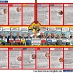 esquema corruptódromo nacional